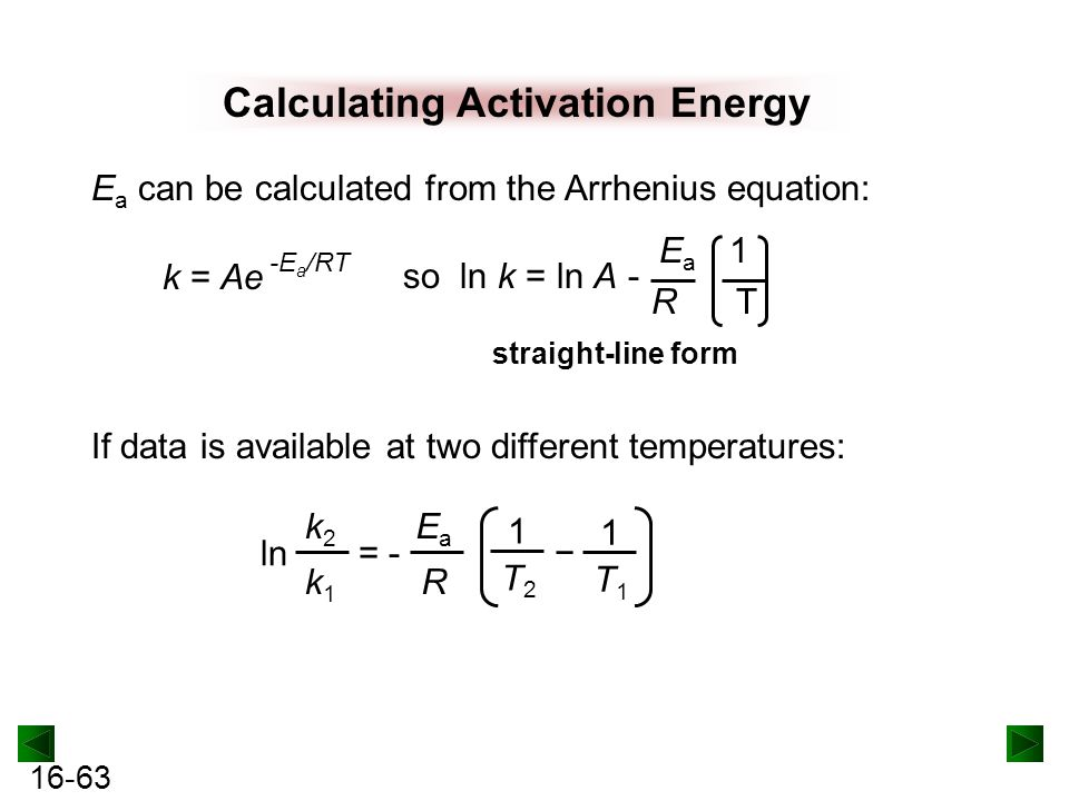 Calculating Activation Energy