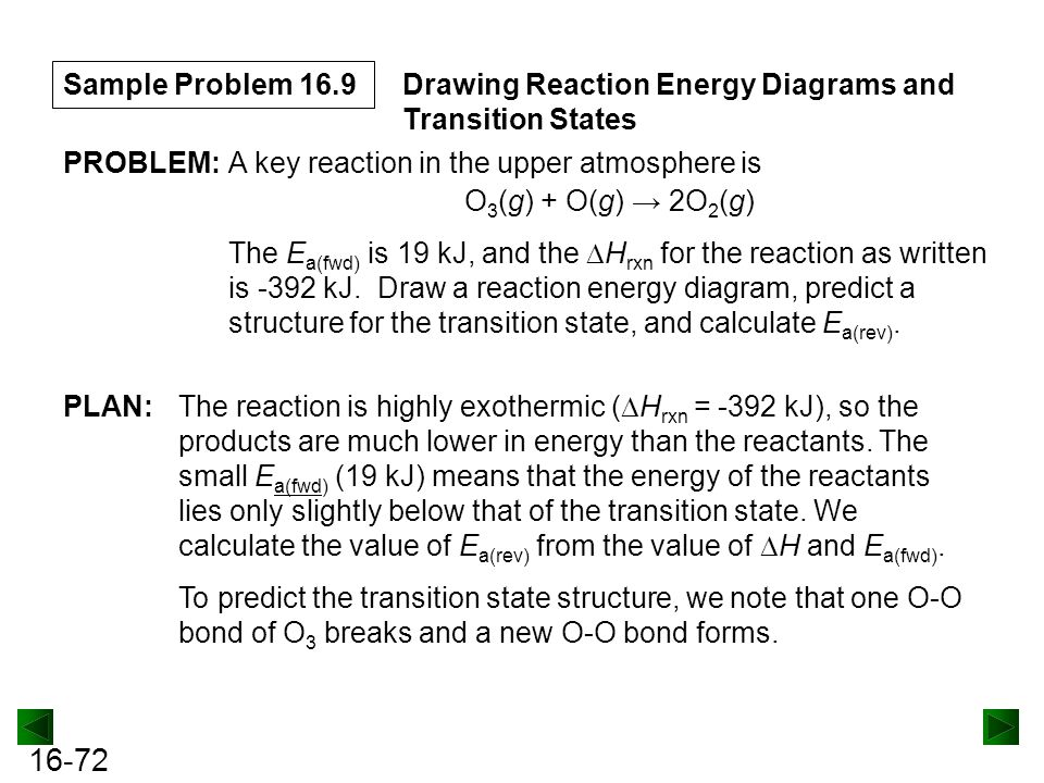 Sample Problem 16.9 Drawing Reaction Energy Diagrams and Transition States. PROBLEM: A key reaction in the upper atmosphere is.