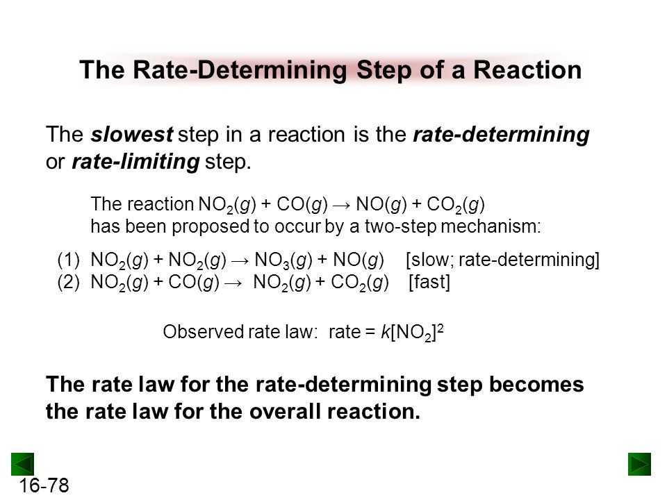 The Rate-Determining Step of a Reaction