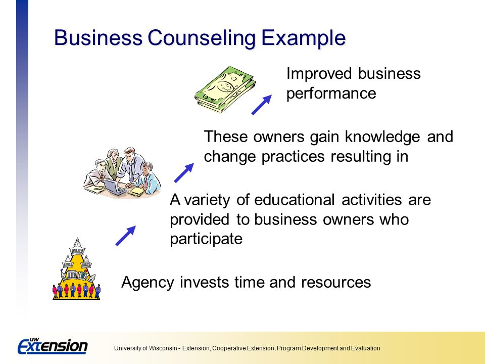 Business Counseling Example