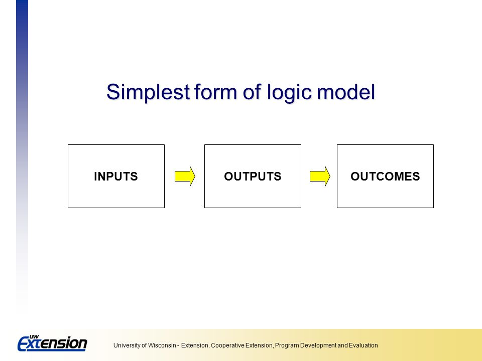 Simplest form of logic model