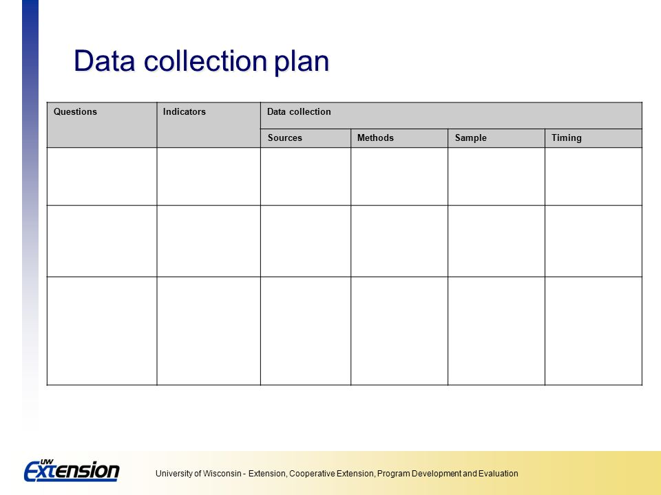 Data collection plan Questions Indicators Data collection Sources