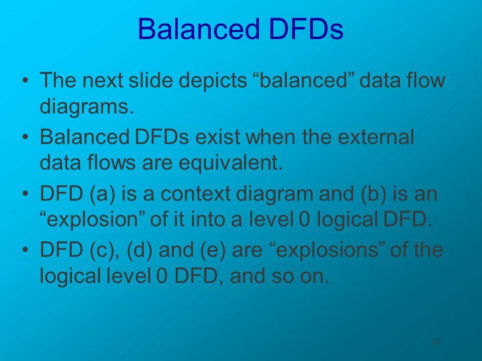 Balanced DFDs The next slide depicts balanced data flow diagrams.