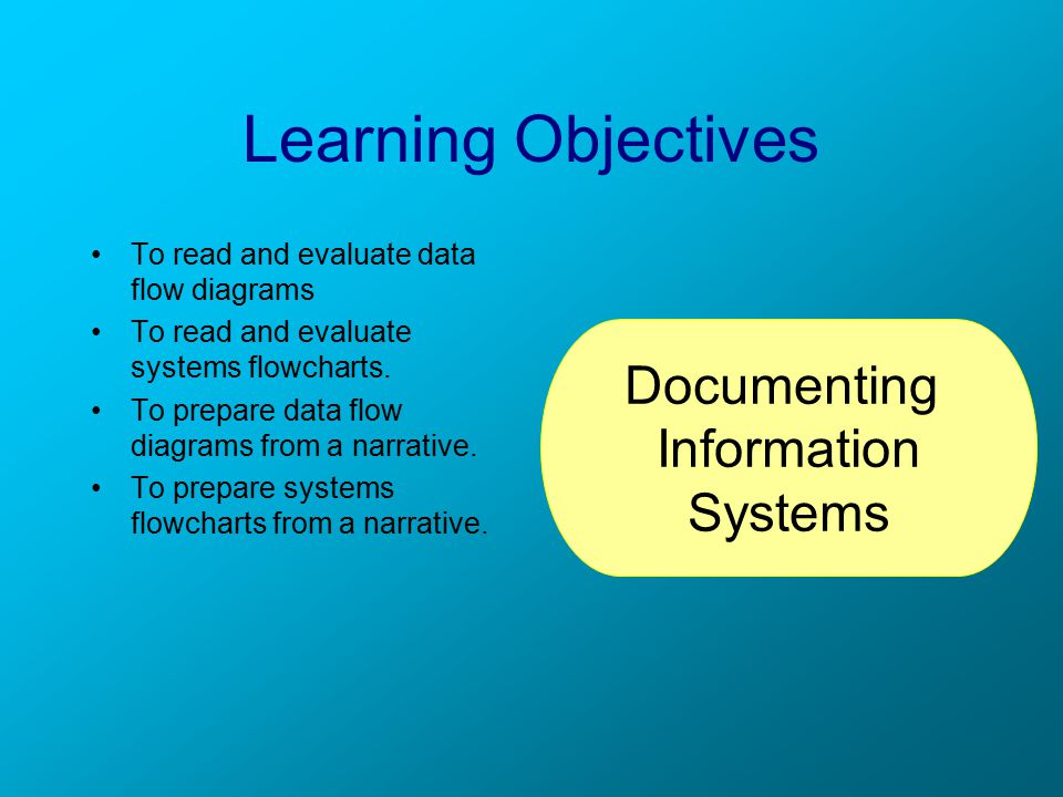 Learning Objectives Documenting Information Systems