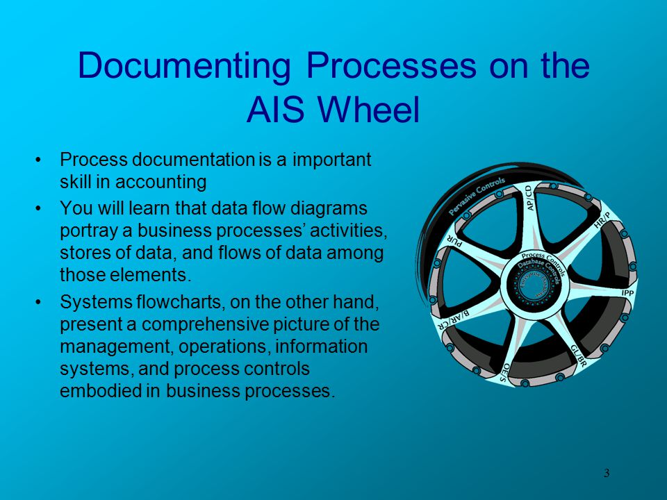 Documenting Processes on the AIS Wheel