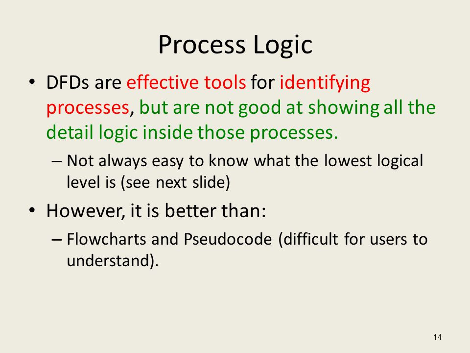 Process Logic DFDs are effective tools for identifying processes, but are not good at showing all the detail logic inside those processes.
