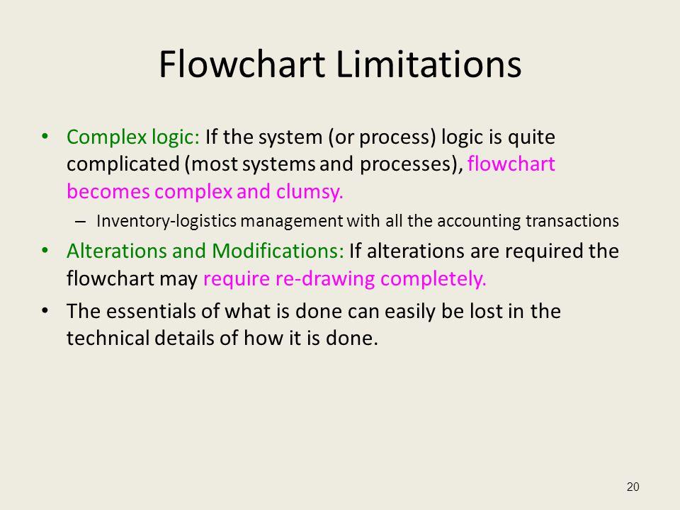 Flowchart Limitations