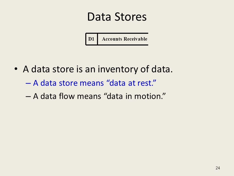 Data Stores A data store is an inventory of data.
