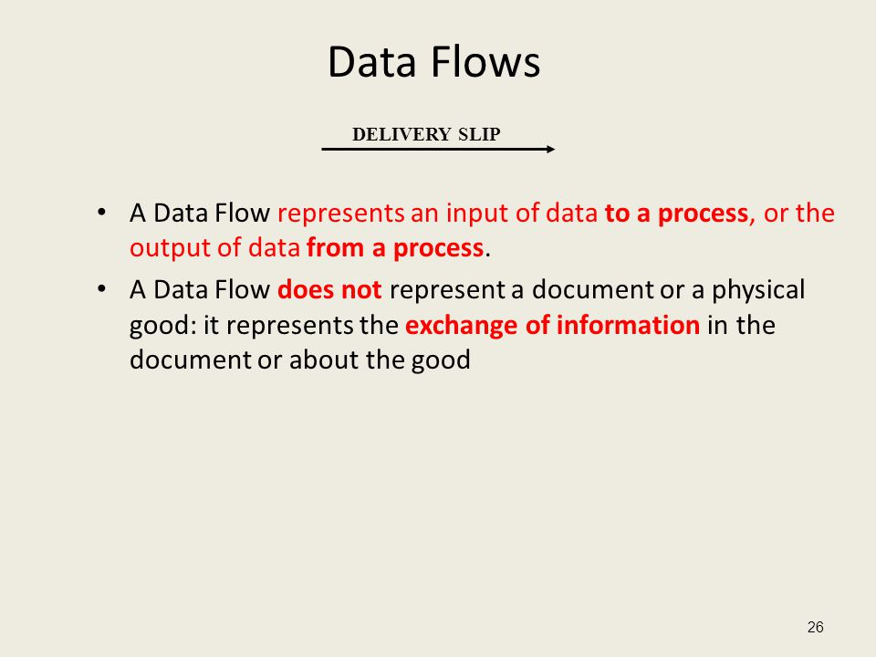 Data Flows DELIVERY SLIP. A Data Flow represents an input of data to a process, or the output of data from a process.