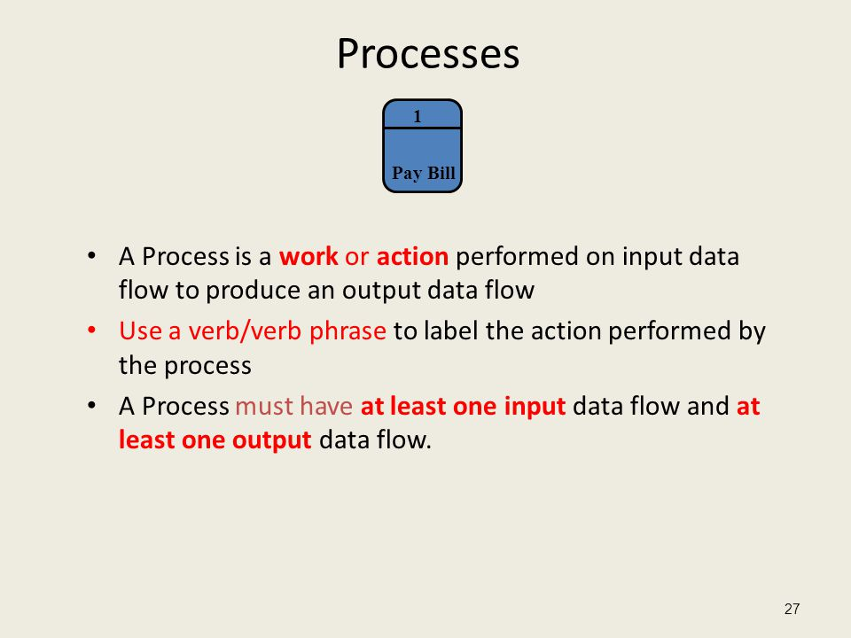 Processes 1. Pay Bill. A Process is a work or action performed on input data flow to produce an output data flow.