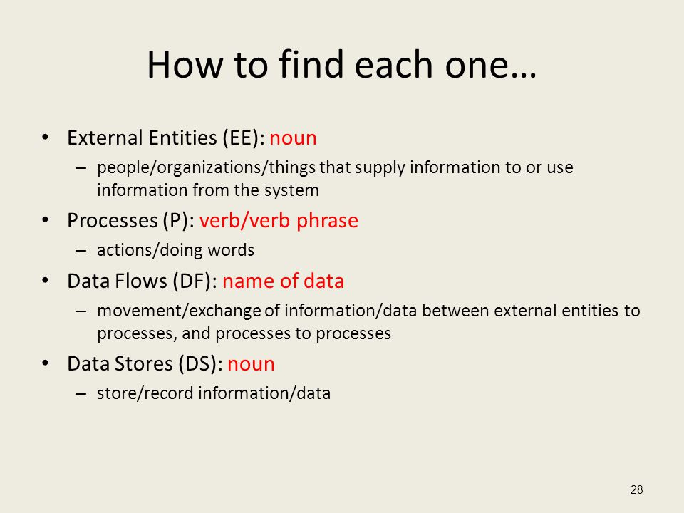 How to find each one… External Entities (EE): noun