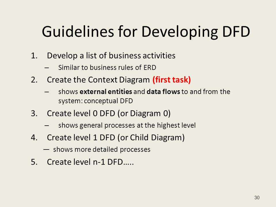 Guidelines for Developing DFD