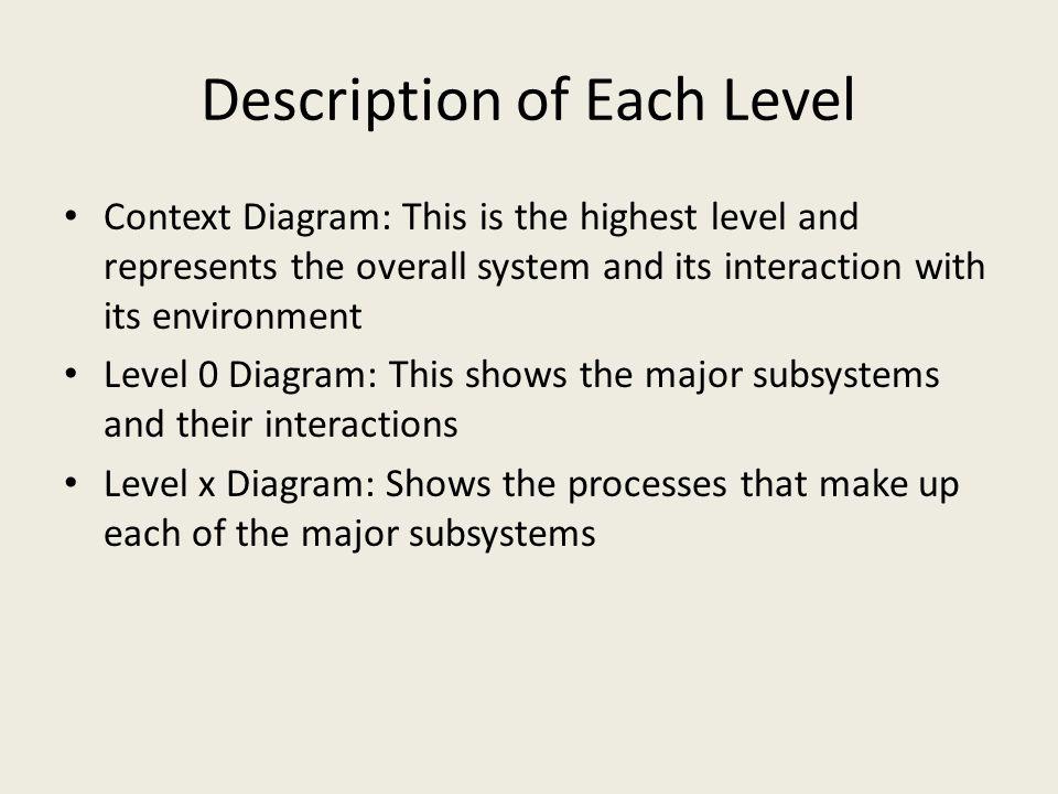 Description of Each Level