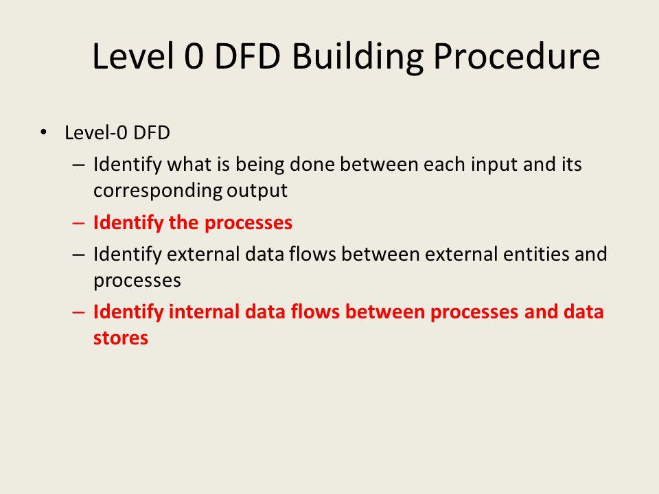 Level 0 DFD Building Procedure