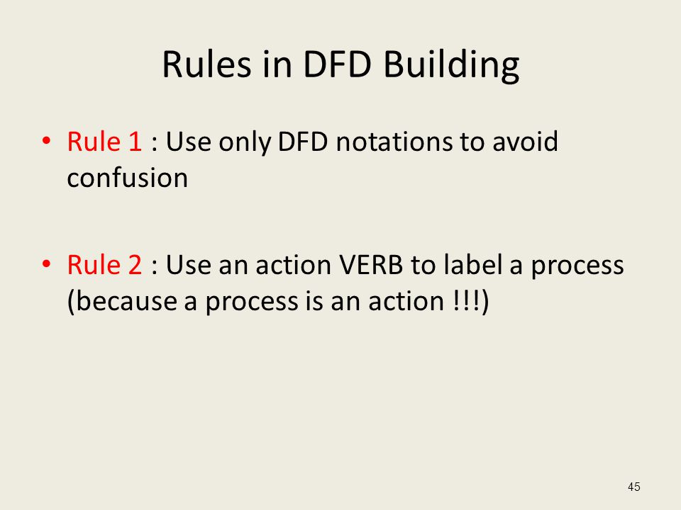 Rules in DFD Building Rule 1 : Use only DFD notations to avoid confusion.