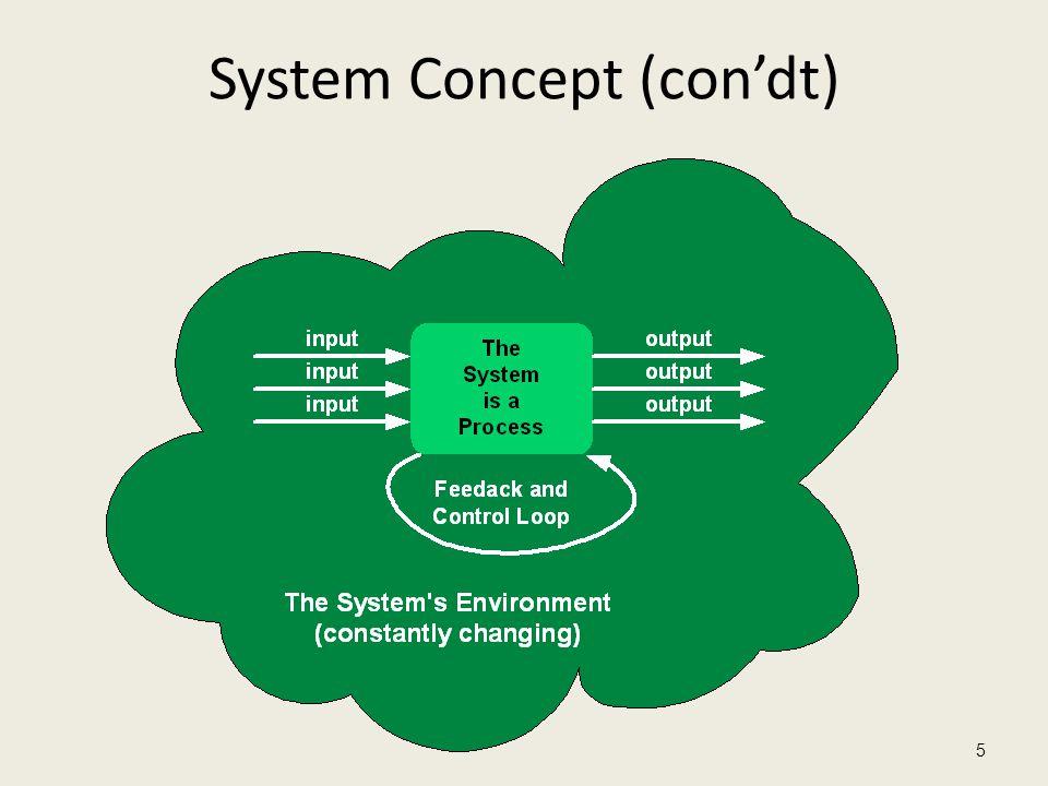 System Concept (con'dt)