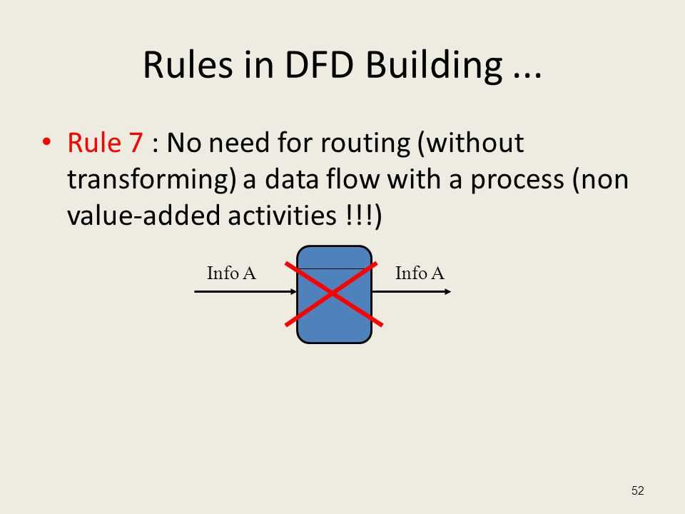 Rules in DFD Building ... Rule 7 : No need for routing (without transforming) a data flow with a process (non value-added activities !!!)