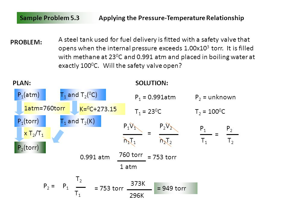 Sample Problem 5.3 Applying the Pressure-Temperature Relationship. PROBLEM: