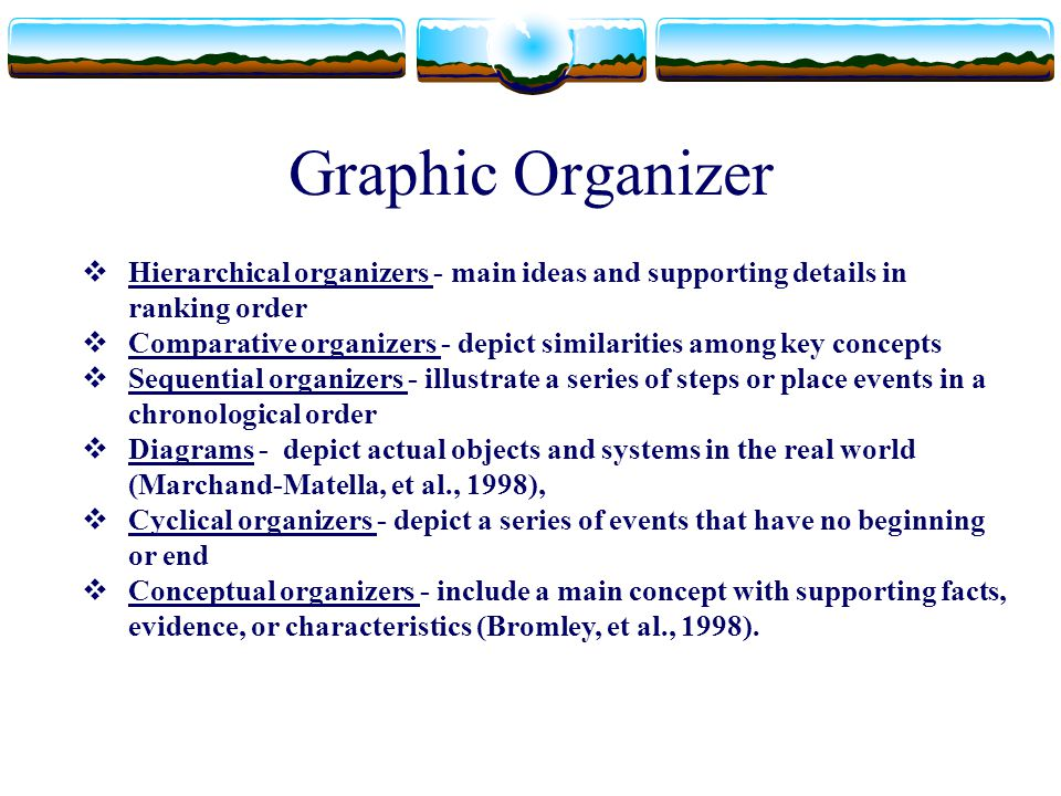 Graphic Organizer Hierarchical organizers - main ideas and supporting details in ranking order.
