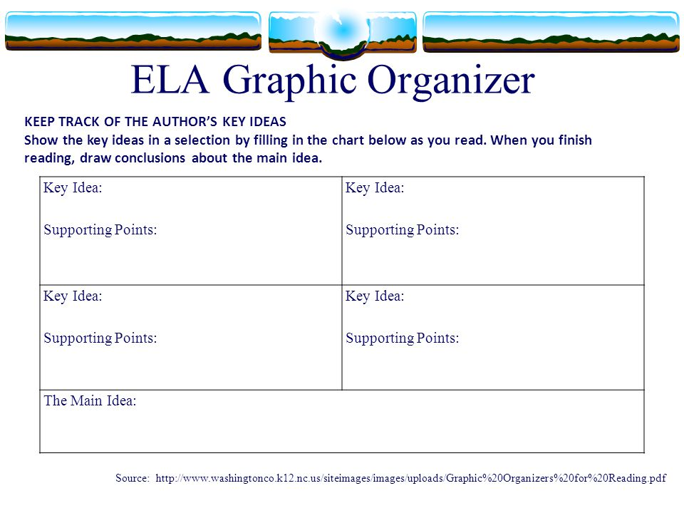 ELA Graphic Organizer Key Idea: Supporting Points: