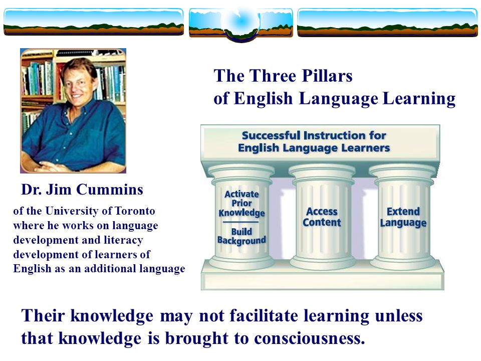 The Three Pillars of English Language Learning