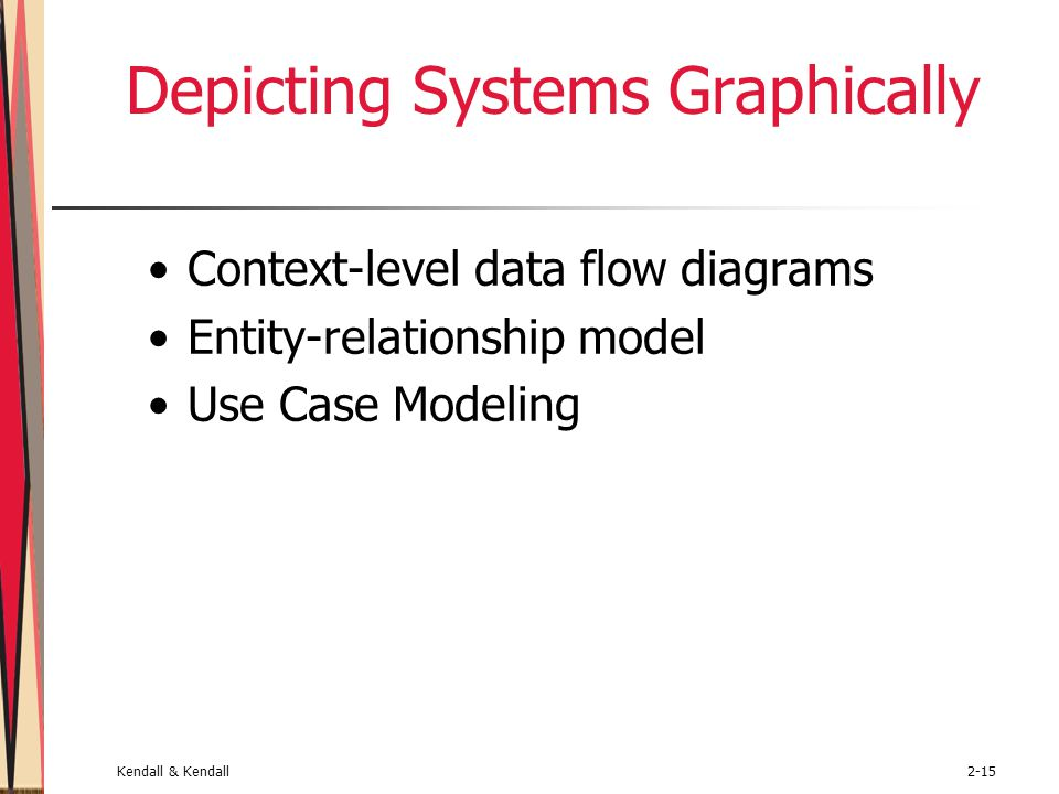 Depicting Systems Graphically