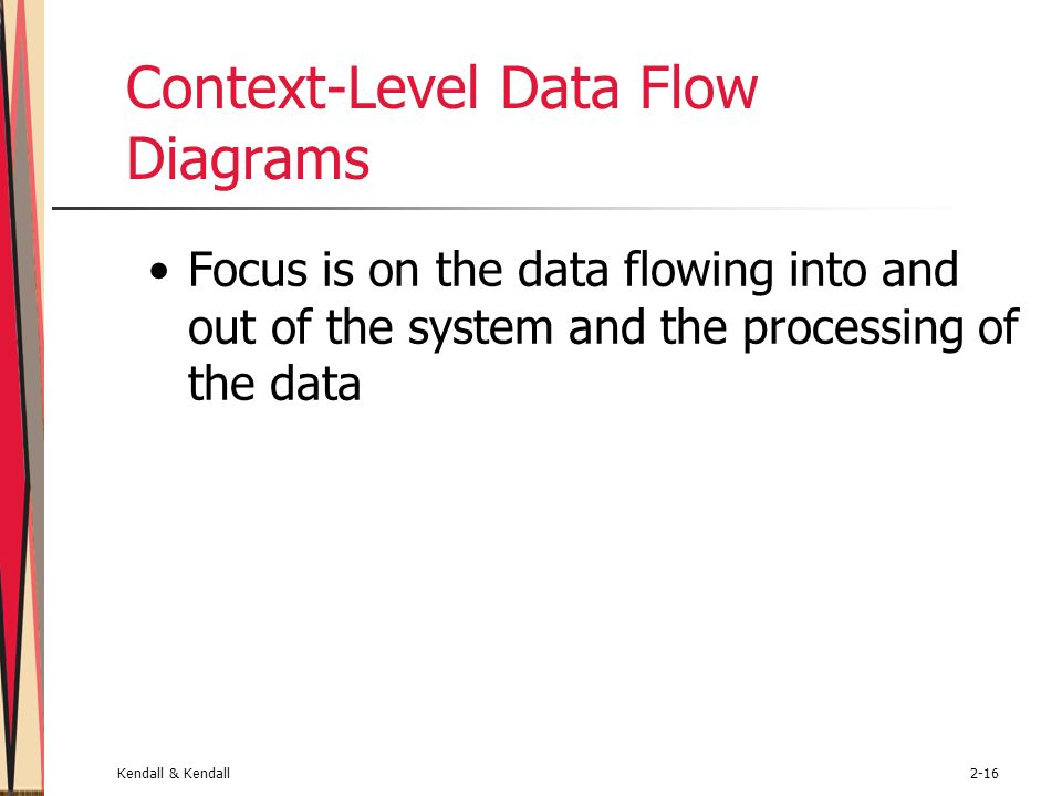 Context-Level Data Flow Diagrams