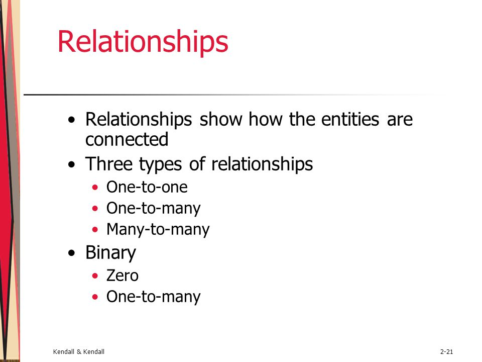 Relationships Relationships show how the entities are connected