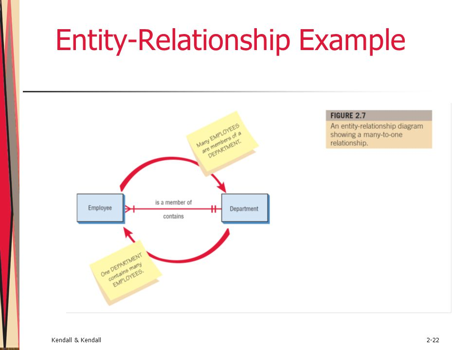Entity-Relationship Example