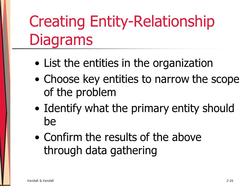 Creating Entity-Relationship Diagrams