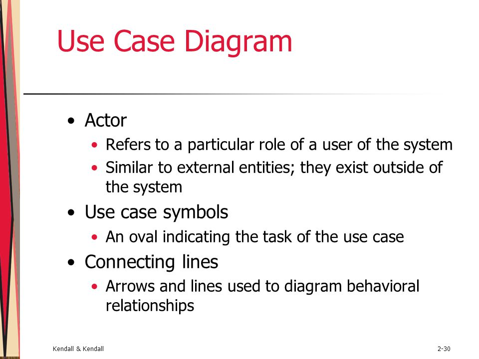 Use Case Diagram Actor Use case symbols Connecting lines