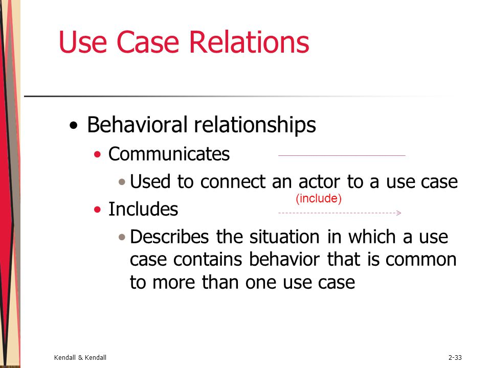 Use Case Relations Behavioral relationships Communicates