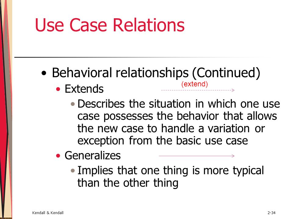 Use Case Relations Behavioral relationships (Continued) Extends