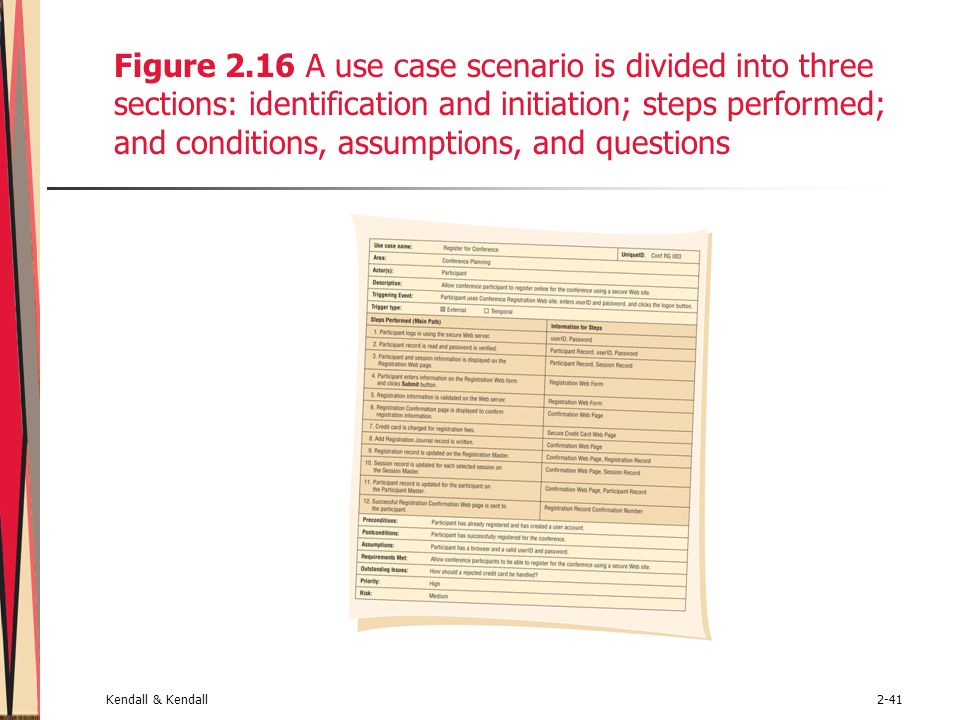 Figure 2.16 A use case scenario is divided into three sections: identification and initiation; steps performed; and conditions, assumptions, and questions