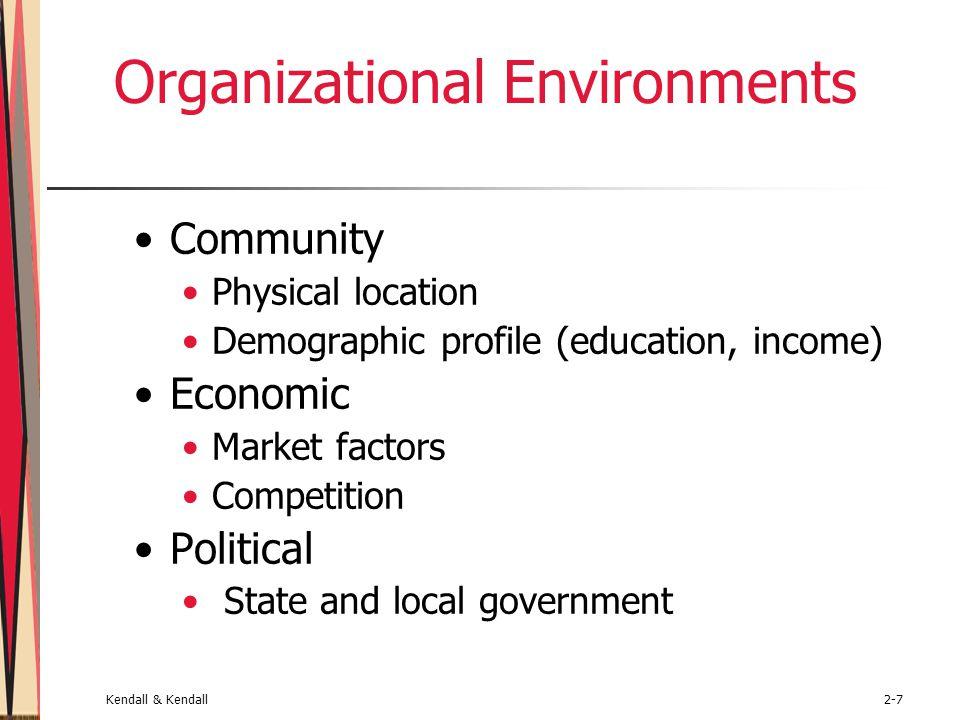 Organizational Environments