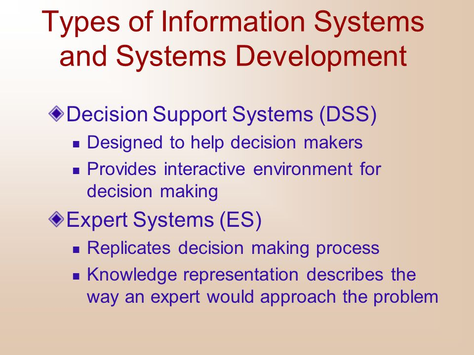 Types of Information Systems and Systems Development