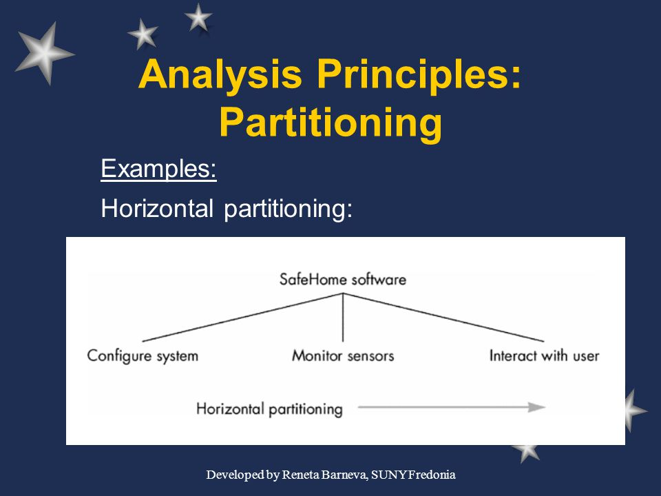 Analysis Principles: Partitioning