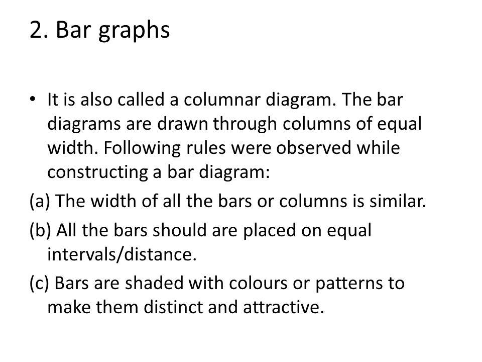 2. Bar graphs