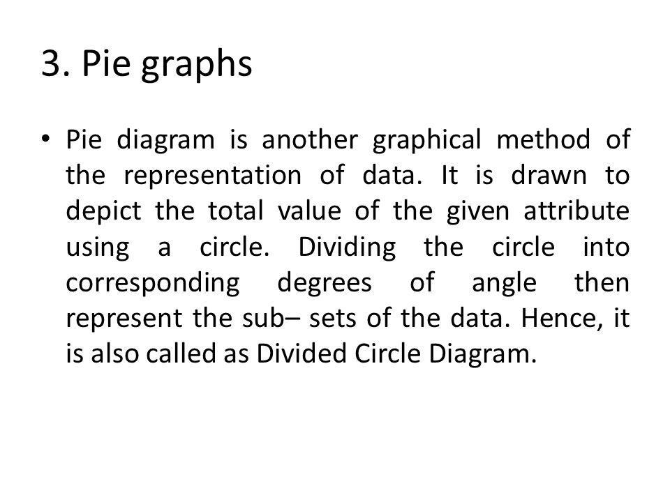 3. Pie graphs