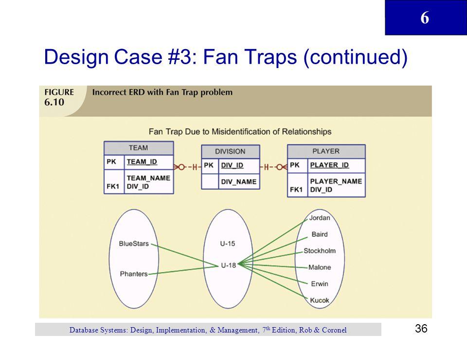 Design Case #3: Fan Traps (continued)