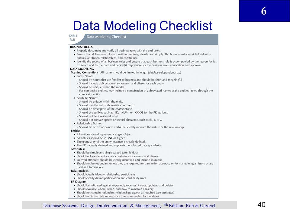 Data Modeling Checklist