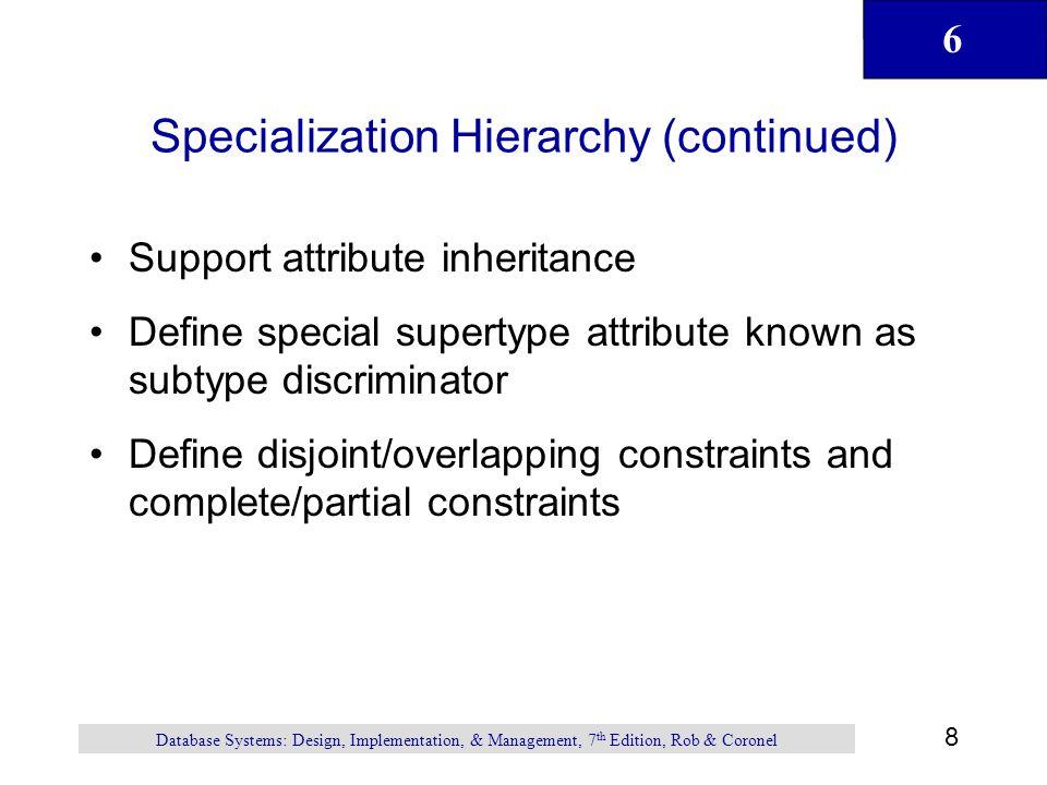 Specialization Hierarchy (continued)