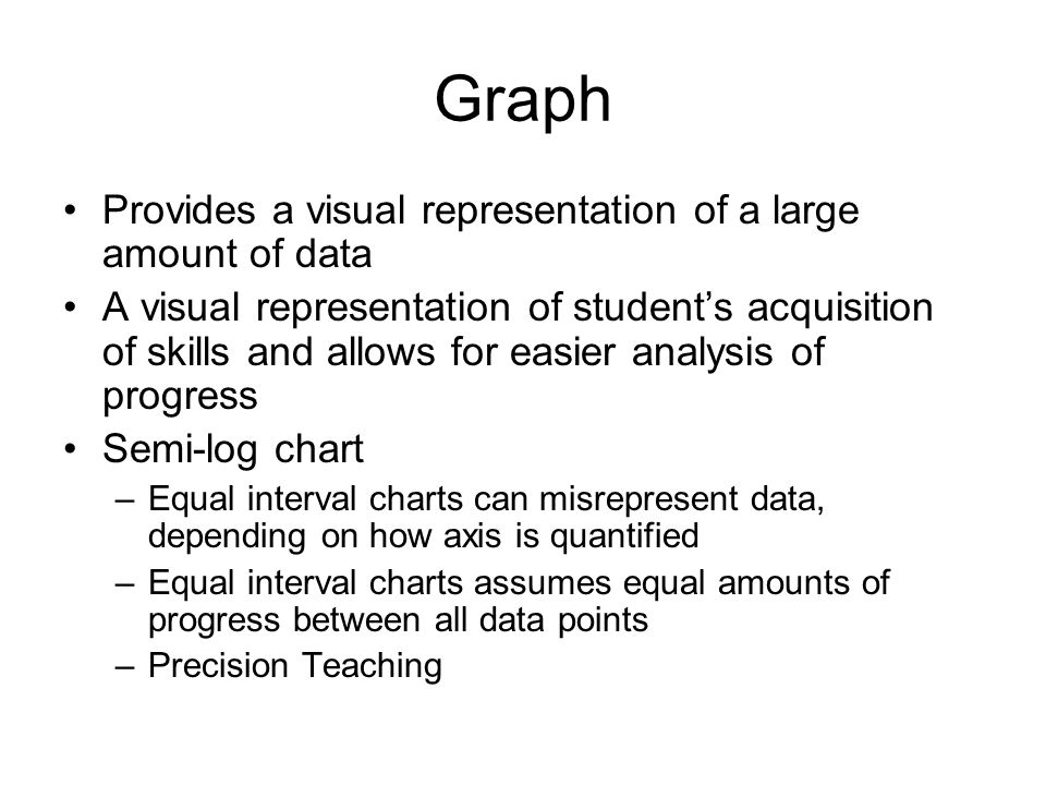 Graph Provides a visual representation of a large amount of data