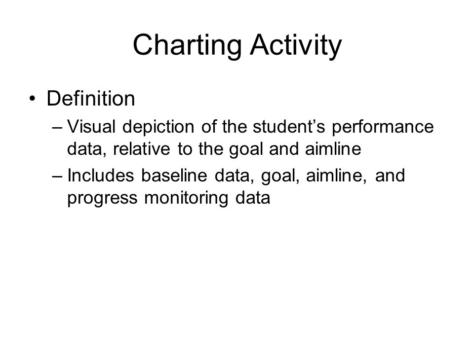 Charting Activity Definition