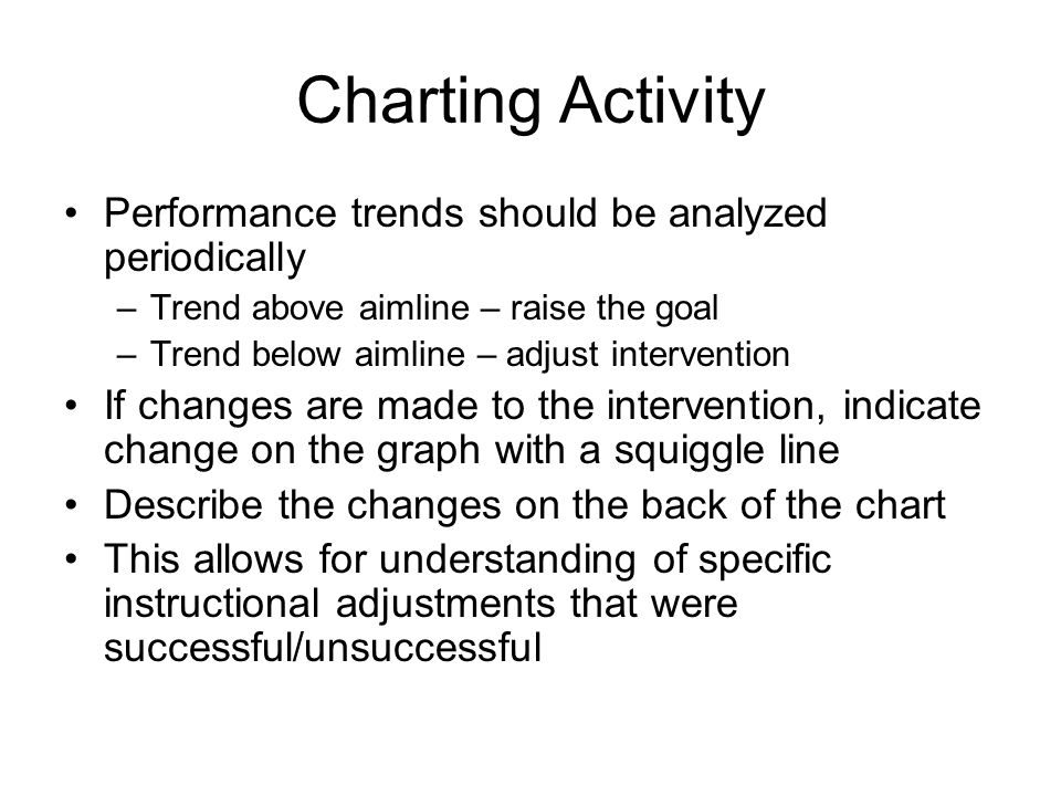 Charting Activity Performance trends should be analyzed periodically