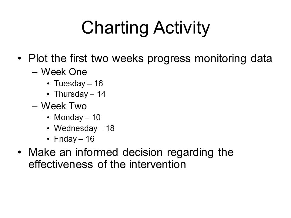 Charting Activity Plot the first two weeks progress monitoring data