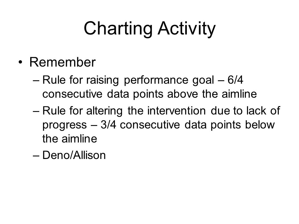 Charting Activity Remember