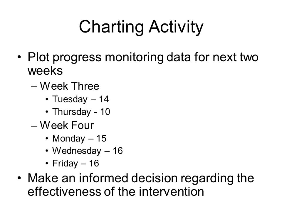 Charting Activity Plot progress monitoring data for next two weeks