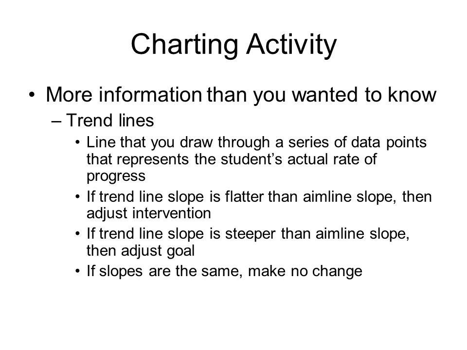 Charting Activity More information than you wanted to know Trend lines