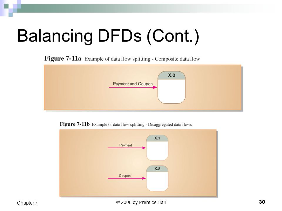 Balancing DFDs (Cont.) Chapter 7 © 2008 by Prentice Hall 30